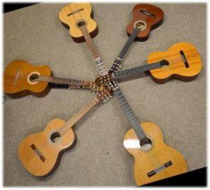 Gitarren-Kreis